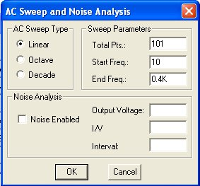 PSpice simulations: Op-Amp Differentiator using the ideal